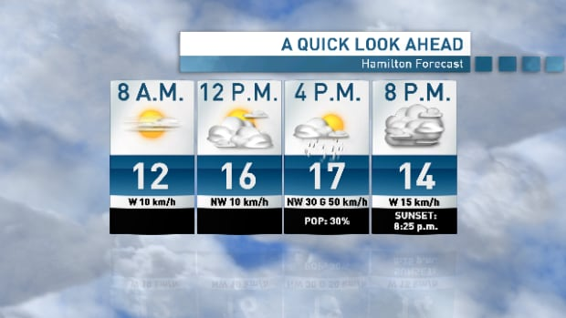 A high of 17 C and a 30 per cent chance of showers are in the forecast for Hamilton on Thursday.