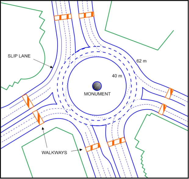 Derick Young's diagram for Portage and Main roundabout