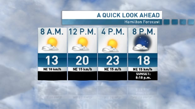 A high of 23 C is in store for Tuesday.