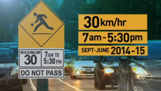 Speed limits will be reduced to 30 kilometres-an-hour in school zones starting Sept.1