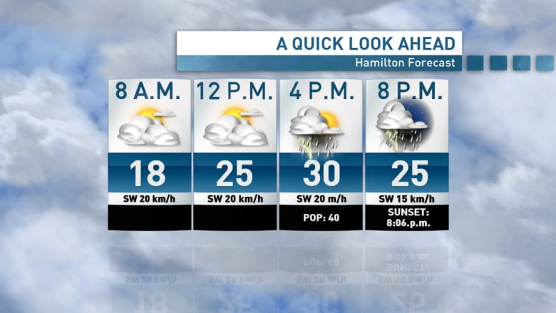 Heres A Look At Todays Weather Ton Is Under A Heat Advisory For The Day Cbc