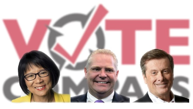 Toronto voters head to the polls on Oct. 27. Try our Vote Compass tool to compare your views to the positions of the candidates.