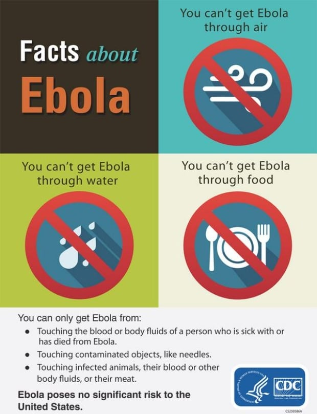 ebola CDC facts