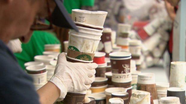 Would you be willing to pay and extra five or ten cents to help reduce paper cup pollution?
