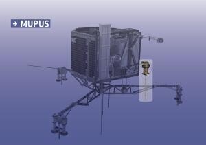 Rosetta MUPUS