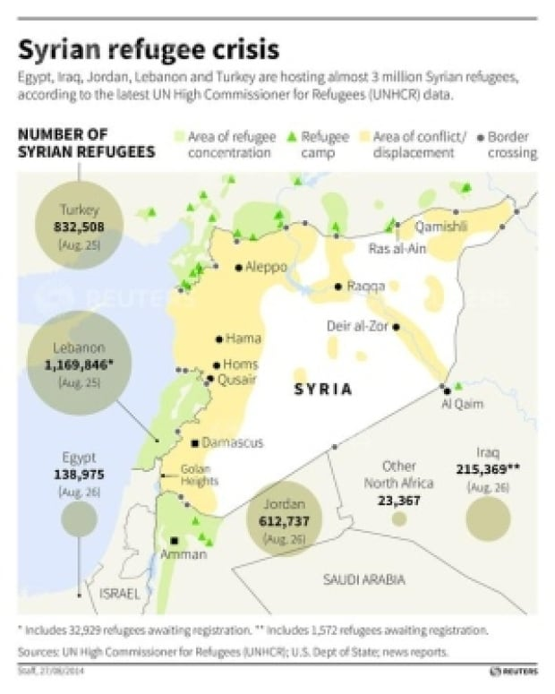 Syria refugee crisis map