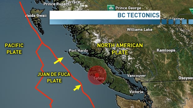 Earthquake plate tectonics