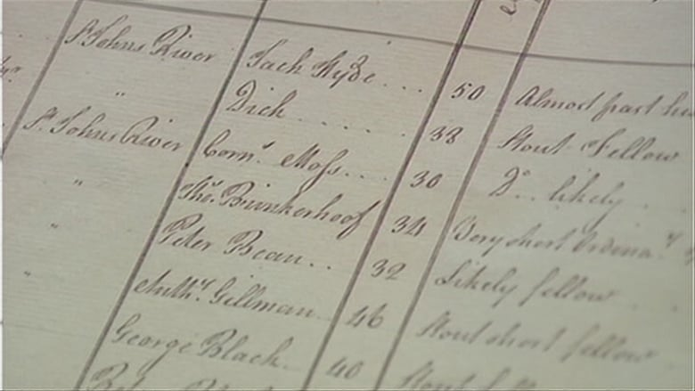 Historic Book Of Negroes Gets Fresh Look Through Online Portal Cbc