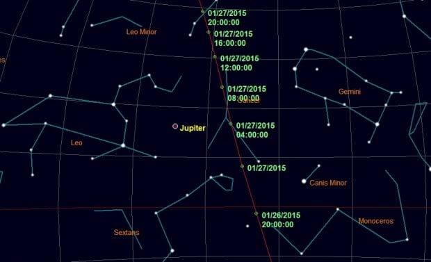 Track of asteroid 2004 BL86