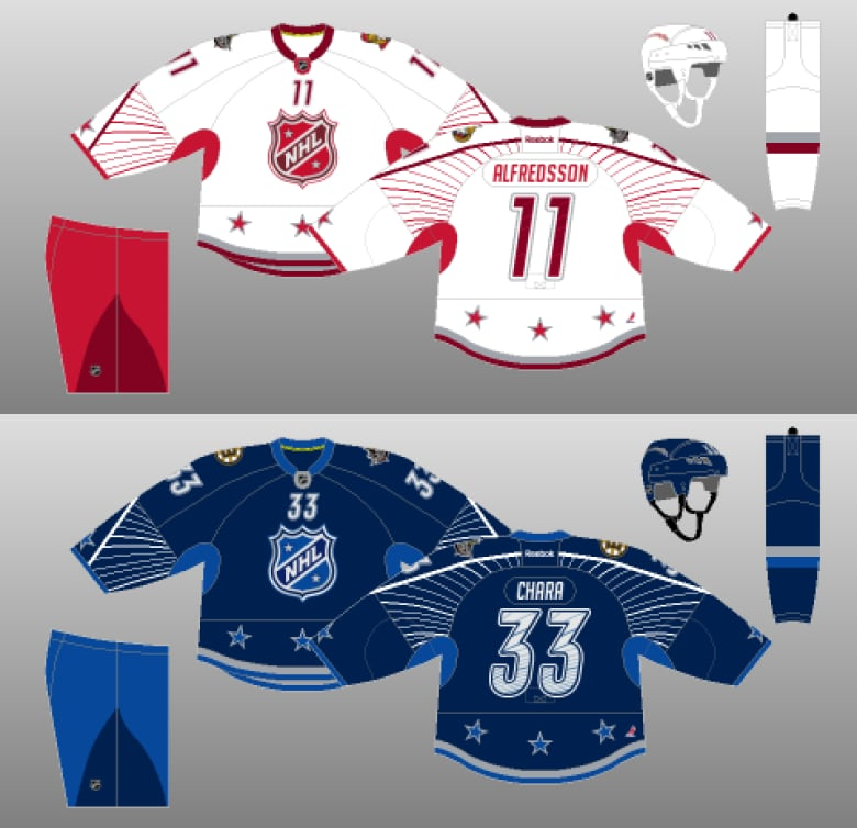 ea2c11dd6 NHL All-Star game  7 evolutions of the jersey