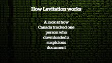 How Levitation works