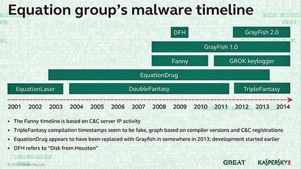 hiequationgroup.jpg