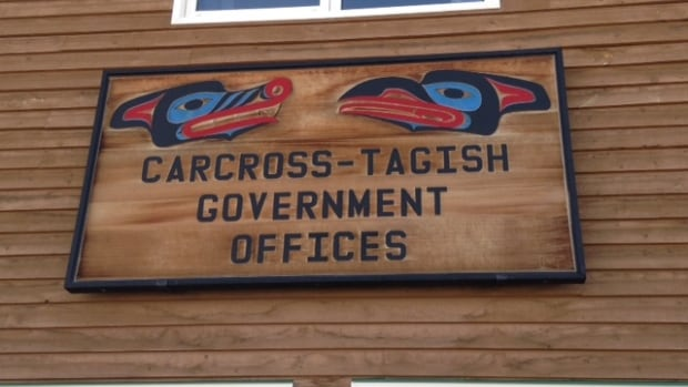 The main administration building of the Carcross Tagish First Nation was shut down Monday by protesters.