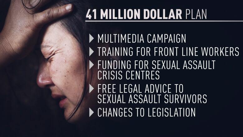 news canada toronto sexual assault legal