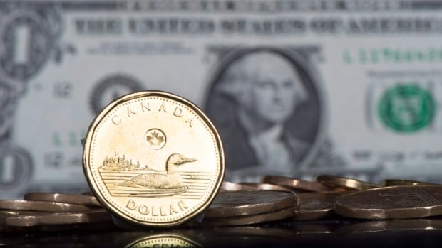 The Canadian dollar fell again today as the price of oil declined, and could be further vulnerable if the U.S. Federal Reserve decides to raise its benchmark rate.