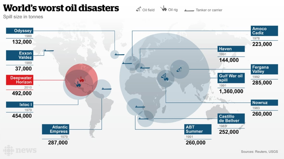 MAP | 12 of the worst oil spills - CBC News - Latest Canada, World ...