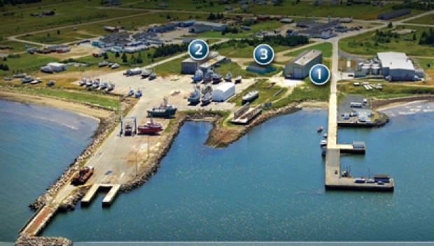 New Brunswick Naval Centre