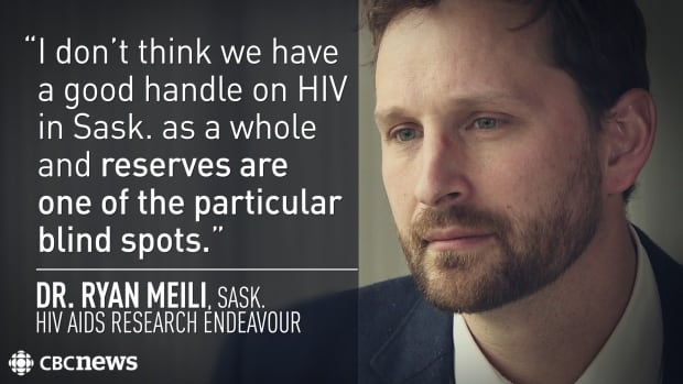 Dr. Ryan Meili HIV saskatchewan