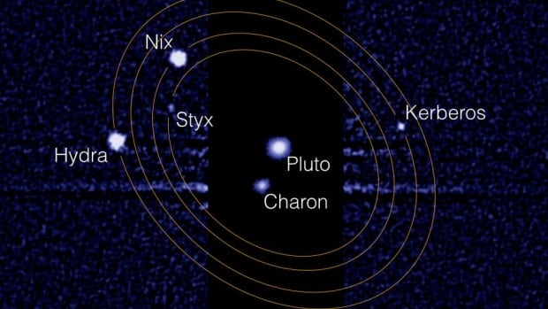 Pluto's Moons Wobble Unpredictably Around 'double-planet