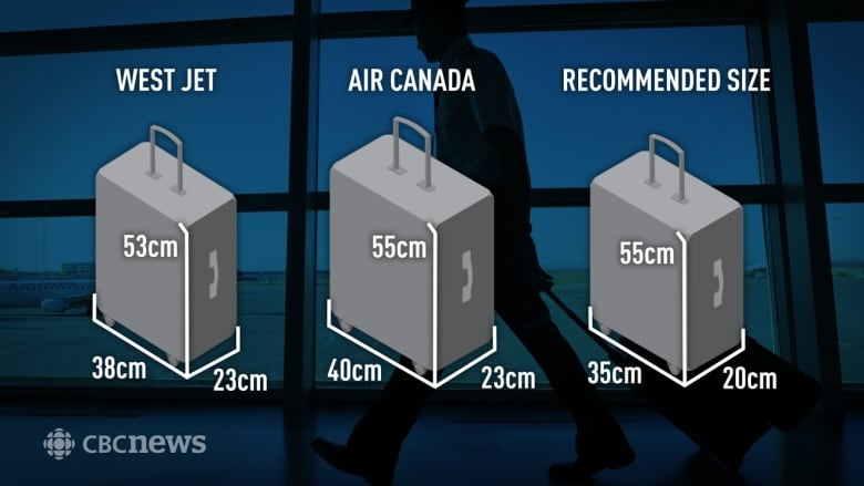 Air Canada, WestJet say no to standardized carry-on size ...
