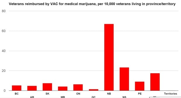 hi-per-capita-medical-marijuana