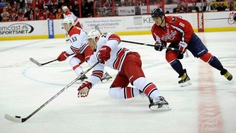 Hurricanes Capitals Hockey