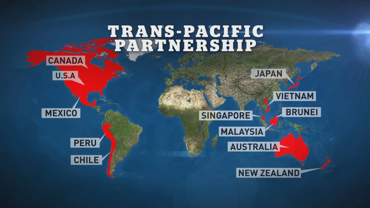 Trans Pacific Pact