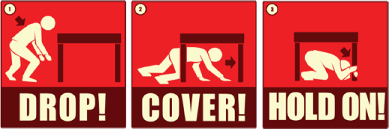 the best way to protect yourself during an earthquake is