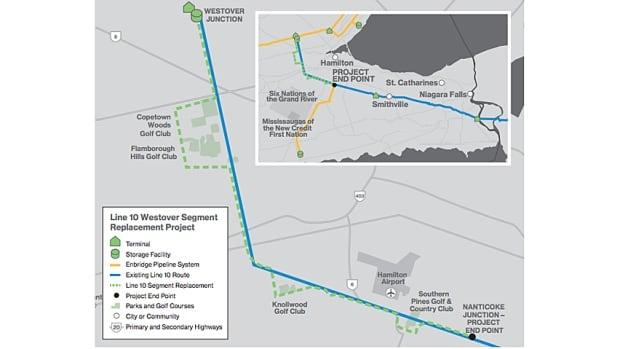Enbridge Line 10 map