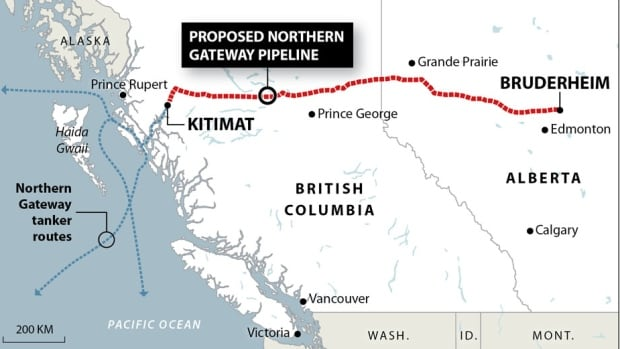 The project would see the Northern Gateway Pipeline travel 1,177 kilometres and deliver bitumen from Alberta to B.C.'s coastline.