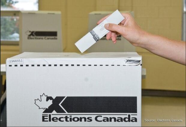 Elections Canada Ballot Box