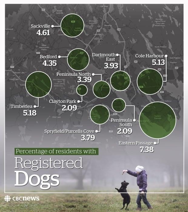 Dog Parks Halifax