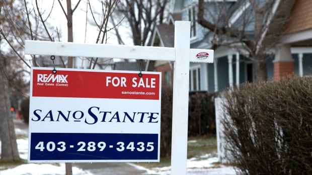 One real estate analyst says existing home sale prices could drop by up to 10 per cent in 2016.