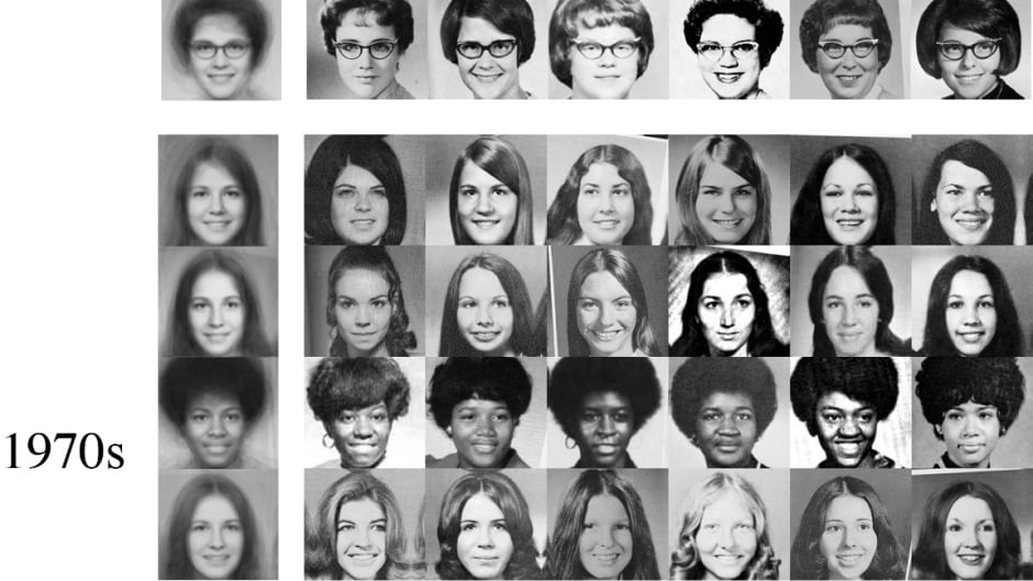 Discriminative clusters of high school girls' styles from the 1970's. The left-most entry in each row displays the cluster average.