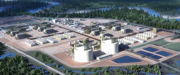 LNG Canada Kitimat project