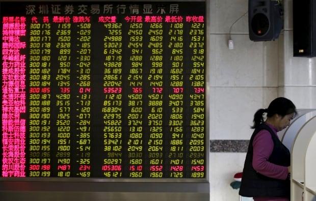 CHINA-STOCKS/OPEN
