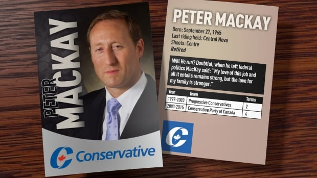 Peter MacKay trading card