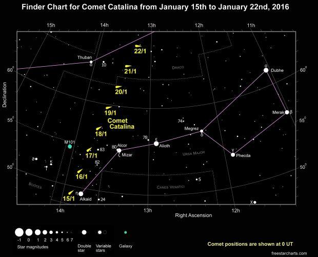 Comet Catalina star chart