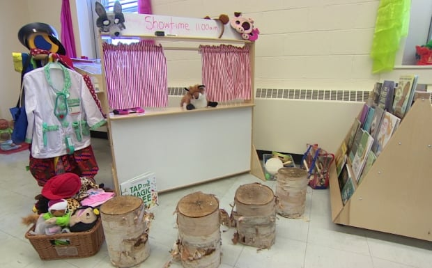 Dramatic play area - Demo Kindergarten classroom
