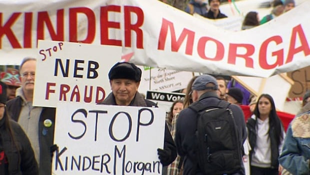 Kinder Morgan protest