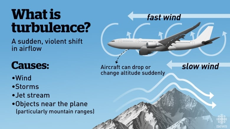 Violent turbulence: A look at what causes shakes mid-flight