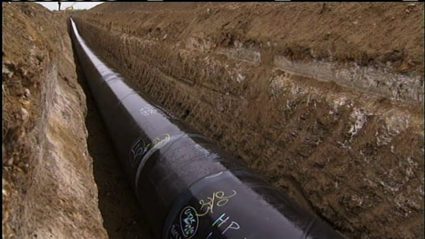 pipeline in ground