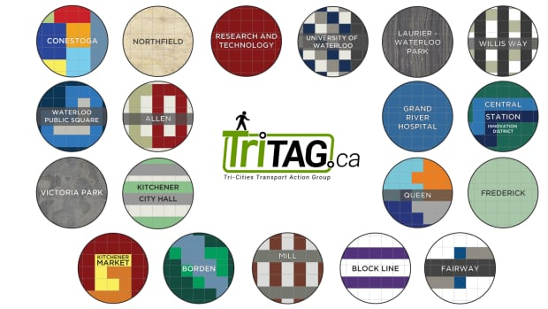 TriTag buttons