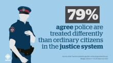 Toronto police poll graphic justice system