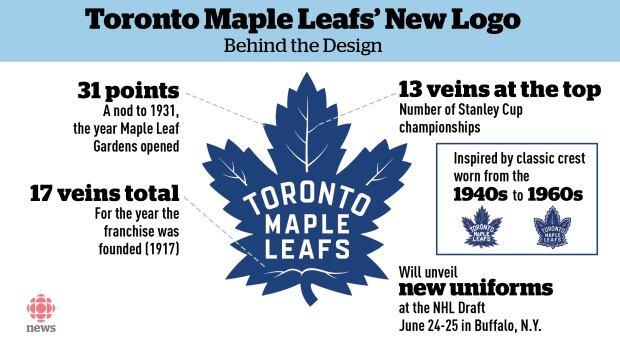leafs-logo