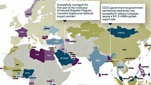 CCC-map