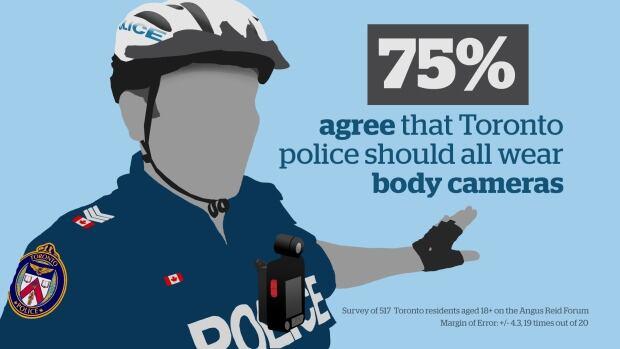 Toronto police poll body worn cameras
