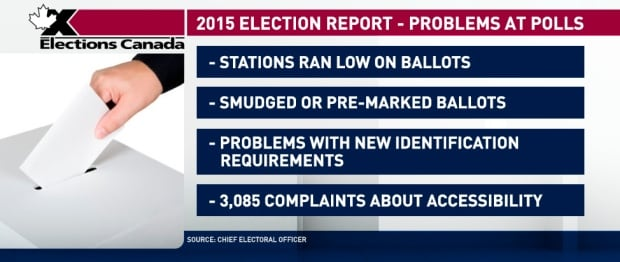 2015 Election Report - Problems at Polls