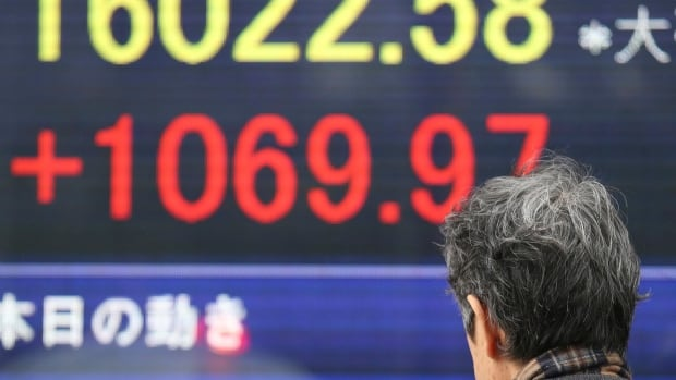 Japan's benchmark Nikkei 225 index that rebounded from last week's slump to post its second biggest one-day gain in three years, soaring 1,069.97 points or 7.2 percent to close at 16,022.58 in Tokyo on Monday.