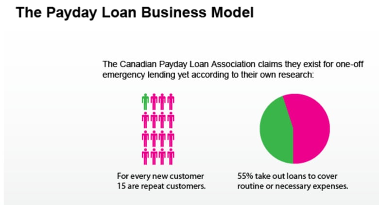 North star payday loan image 8